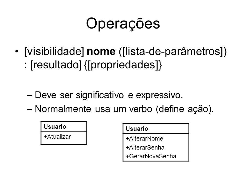 Operações [visibilidade] nome ([lista-de-parâmetros]) : [resultado] {[propriedades]} Deve ser significativo e expressivo.